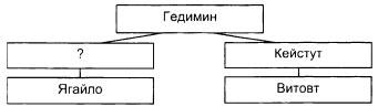 Схема 2 вариант