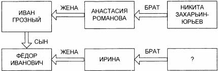 Схема для 1 варианта