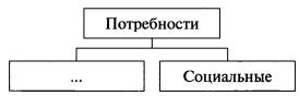 Схема 2 вариант задание В2