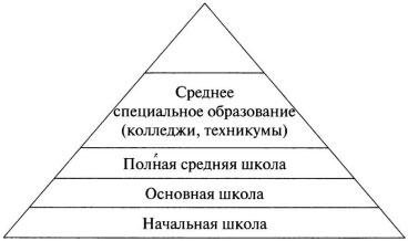Схема к заданию В2 вариант 2