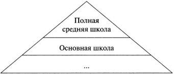 Схема к заданию В1 вариант 1