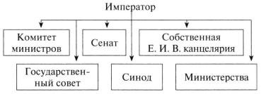 Схема к заданию А10 вариант 1