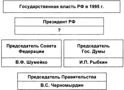 Схема к заданию 6 вариант 1