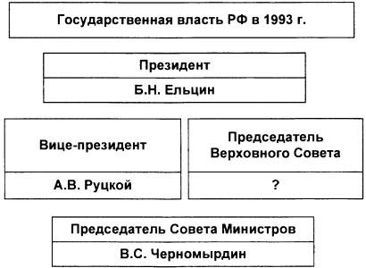 Схема к заданию 6 вариант 2